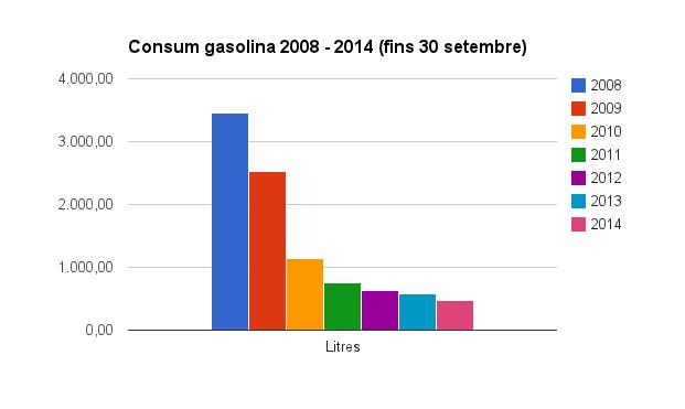 consum 08 - 14